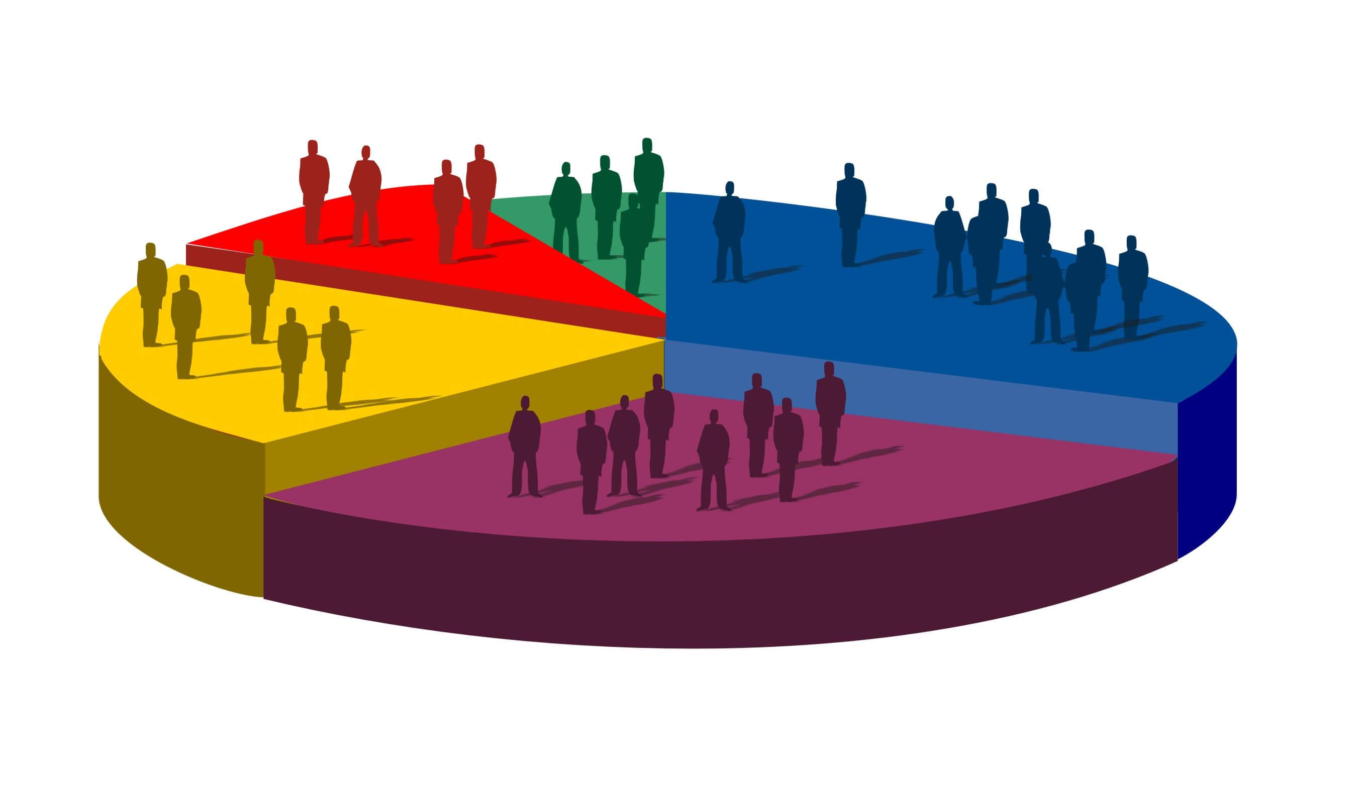 Come generare statistiche dettagliate sul tuo profilo