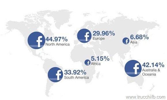 percentuali utenti facebook nel mondo