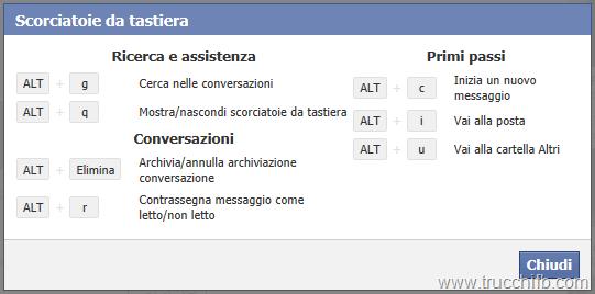 scorciatoie tastiera messaggi facebook