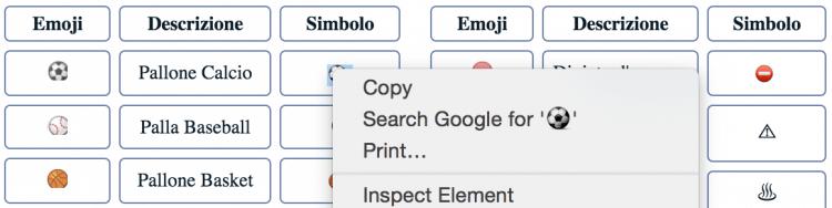 copia immagine emoji