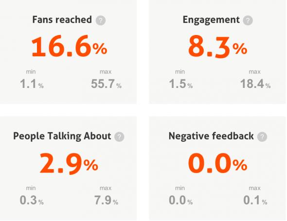 facebook-page-barometer