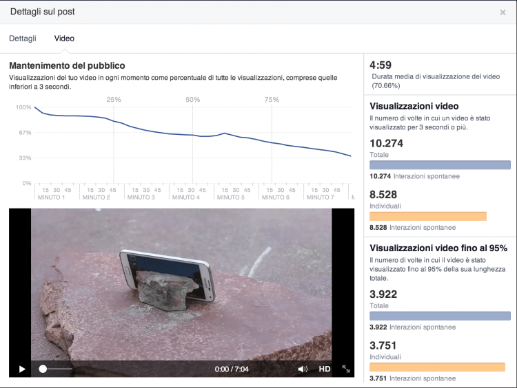 Facebook video insights