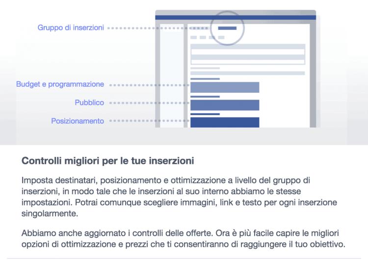 controlli-inserzioni-facebook
