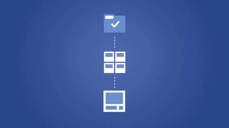 La struttura delle campagne con Facebook Ads