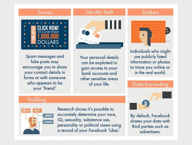 pericoli-di-facebook