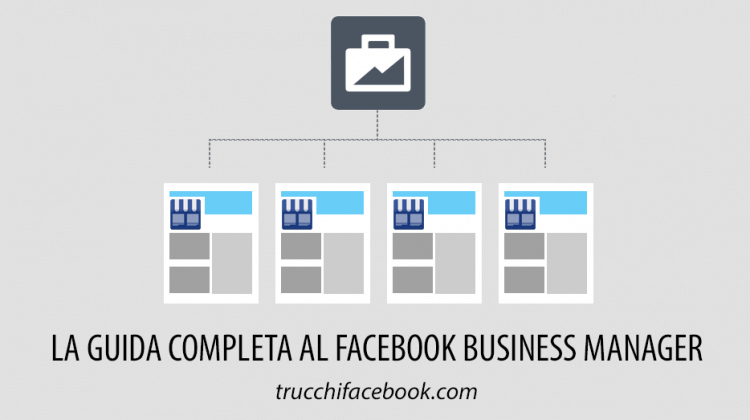 Facebook Business Manager: la Guida Completa