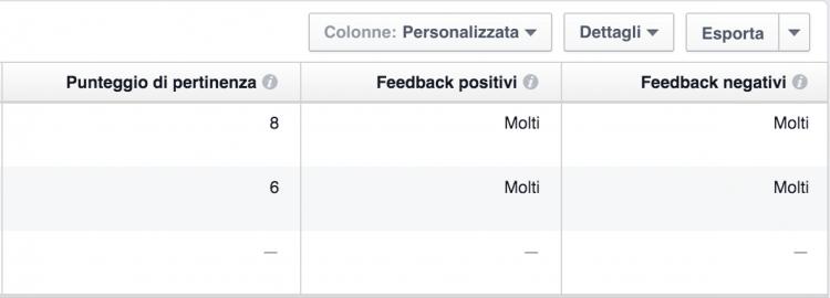 colonne punteggio di pertinenza