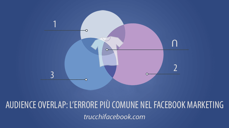 Audience Overlap: un errore comune nel Facebook Marketing