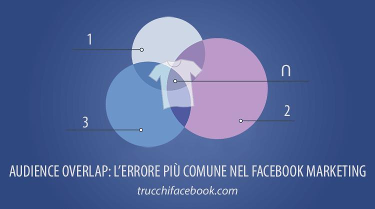 Audience Overlap: un errore comune nel Facebook Marketing