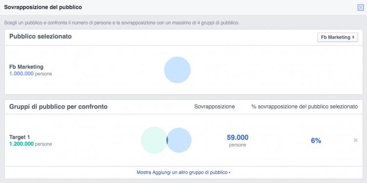 confronto pubblico facebook overlap