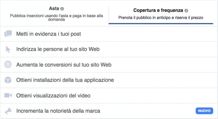 facebook ads acquisto copertura e frequenza