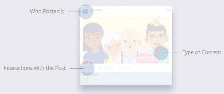 varibili-sezione-notizie-facebook