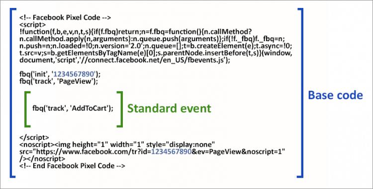 Codice Pixel