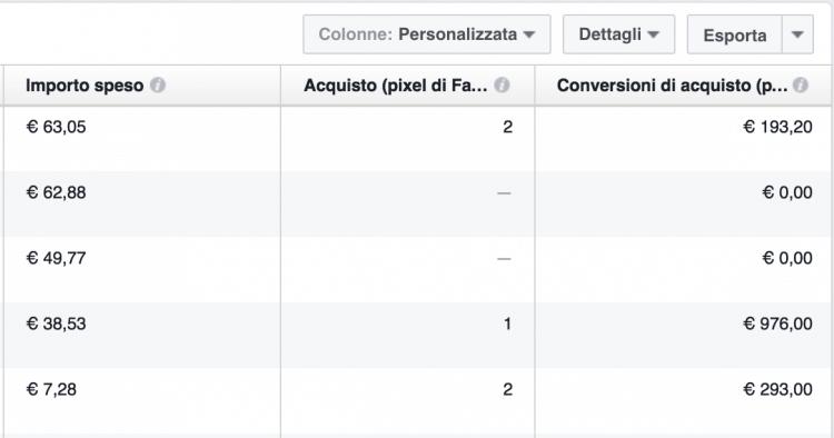 Report personalizzato Facebook